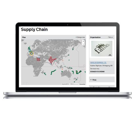 Automotive supply chain map